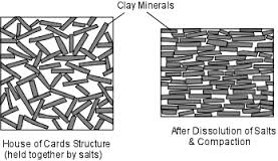 Shale minerals.jpg